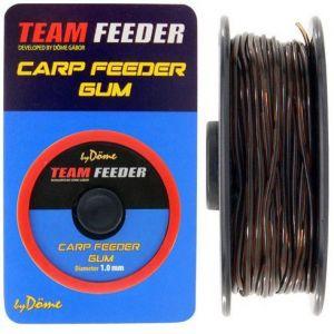 Power Gumi Team Feeder Carp Feeder